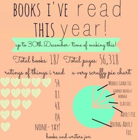 booksthisyear