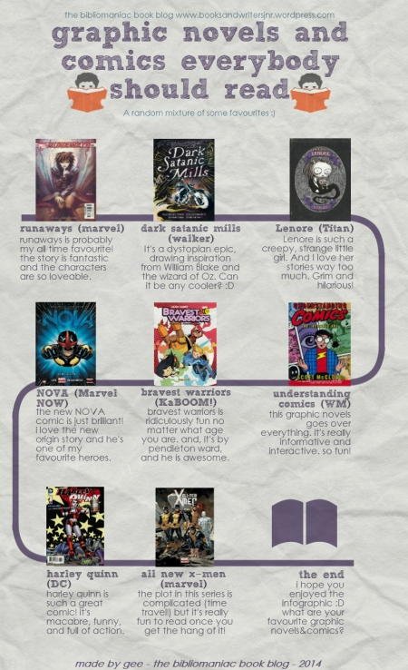 Graphic Novels Everybody Should Read! Copy